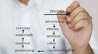 Estratégia de marketing pessoal na Internet